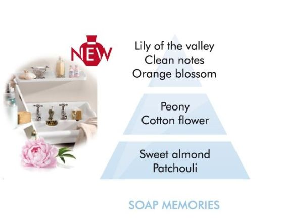 soap_memories_pyramid